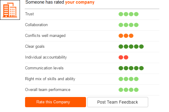 ViewsHub_Internal_Company_Rating